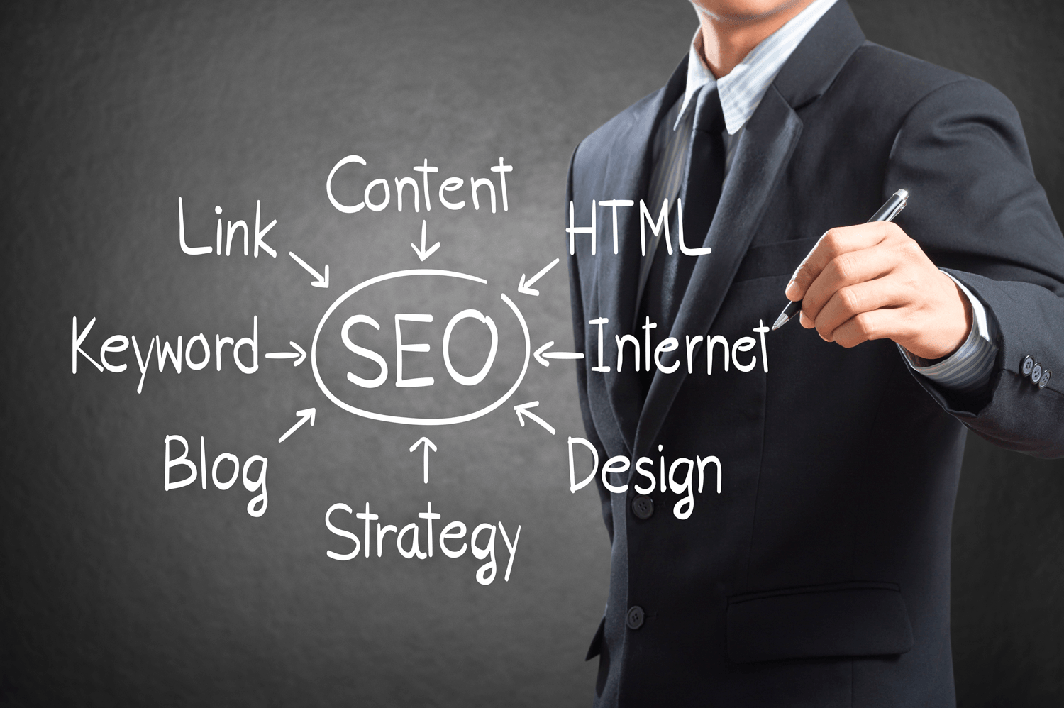 SEARCH ENGINE OPTIMIZATION services SERVICES seo appzventure